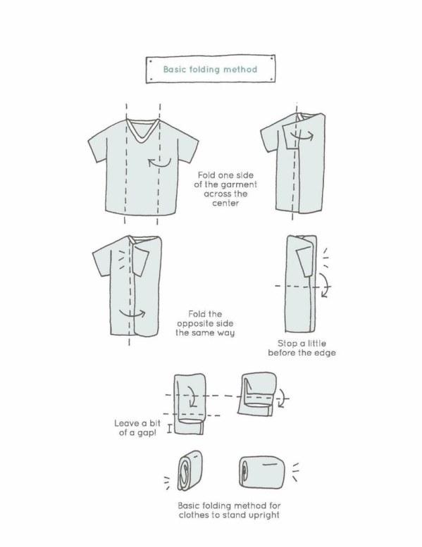 marie-kondo-spark-joy-como-dobrar-camisas